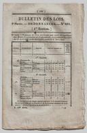 Bulletin Des Lois 291 1834 Remises Peines Gardes Nationaux Louviers Et Clermont/Prud'hommes D'Aubusson/Rambouillet - Decretos & Leyes