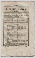 Bulletin Des Lois N°562 1838 Sapeurs-porte-haches De La Garde Nationale De Paris/Musique Des Légions../Emile De Girardin - Decreti & Leggi
