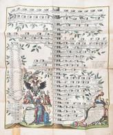 Cca 1750 Után Des Durchlauchtigst Herzoglichen Lothringischen Hauses Stamm-Tafel, Wie Solches In Röm. Kays. Maj. Francis - Gravures