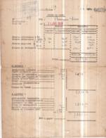 Dépt 77 - Cie Gale Du Duralumin Usine De COURTALIN-POMMEUSE Par FAREMOUTIERS - Fiche De Paye Janv. 1948 Pierre BOURGEOIS - Faremoutiers
