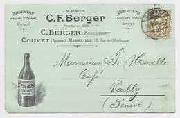 HELVETIA SUISSE CARTE POSTALE MAISON BERGER COUVET 1901 ABSINTHE RHUM COGNAC - JU Jura