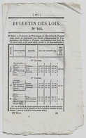 Bulletin Des Lois N°765 1840 Construction D'un Pont Suspendu Sur La Loire à Montjean Maine-et-Loire (Tarif Péage) - Décrets & Lois