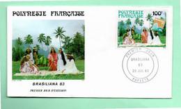 Timbre Oblitére De Polynésie Francaise  1983 Poste Aérienne - Usados