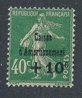 EC-879: FRANCE: Lot Avec  N° 253b* (sans Point Sur I De Caisse) - Ongebruikt