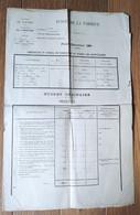 Ardèche Vinzieux Budget De La Fabrique Fait à Viviers 1899 - Zonder Classificatie
