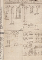 Affiche Van Verkoop Van Bomen GAASBEEK / OUDENAKEN 1783 (N230) - Afiches