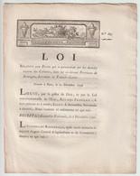 1790, Loi Relative Aux Droits Sur Les Denrées Venant Des Colonies Dans Les Provinces Bretagne, Loraine, Franche Comté - Décrets & Lois