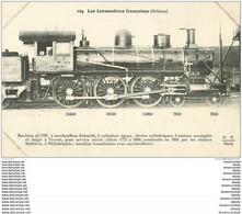 LOCOMOTIVES FRANCAISES. Orléans Machine 1797 - Treinen
