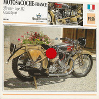 Transports - Sports Moto - Carte Fiche Technique Moto - Motosacoche 350 Cm3-type 312 Grand Sport (sport) ( France 1936 ) - Motorradsport