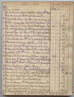 Gaud, Saint-Gaudens, Luchon , Livre(cahier) De Comptes, 1932 à 1950, 132 Pages, Recettes Et Dépenses, Mme Nadau - Documenti Storici