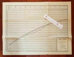 Docteurs Tarnier Pinard Budin Marfan - Ed Molard à Lyon Tableau Graphique Croissance Des Enfants - Vieux Papier Médecine - Non Classés