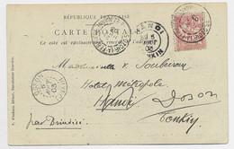 FRANCE MOUCHON 10C SEUL CFARTE LA FERRIERE SEINE ET MARNE 1903 POUR HANOI TONKIN REEXPEDIEE A DOSON TONKIN - 1900-02 Mouchon