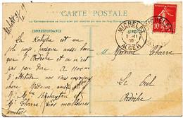 ALGERIE 1909 T84 MICHELET ALGER (CP DFT EN HAUT ) - 1877-1920: Semi Modern Period