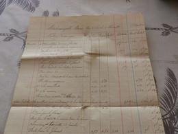 13/9. 21 - Facture  Mémoire De Travaux De Maçonnerie , Rue D'Auch à MIRANDE Gers, 1894 - Artigianato