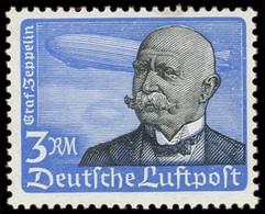 ** Allemagne, EMPIRE - EMPIRE PA 53 : Von Zeppelin De 1934, TB - Airmail