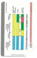 Serie Ordinaria - Fasce Ordinarie - Lire 5.000 - Sc. 30.06.1990 - Pol/Tec. - Cat. Golden 21 - Public Ordinary