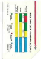 Serie Ordinaria - Fasce Ordinarie - Lire 5.000 - Sc. 31.12.1992 - Pik  - Cat. Golden 48 - Public Ordinary