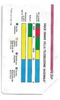 Serie Ordinaria - Fasce Ordinarie - Lire 10.000 - Sc. 31.12.1992 - Pik  - Cat. Golden 51 - Public Ordinary