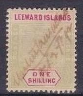 Postage Revenue - Leeward  Islands
