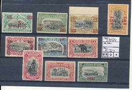 BELGIAN CONGO 1921 ISSUE SET COB 85/94 MNH - 1894-1923 Mols: Ungebraucht