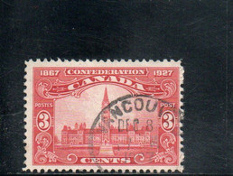 CANADA 1927 O - Used Stamps