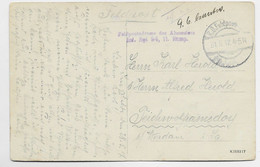 GERMANY POSTKARTE MILITAIRE  FELPOST 31.5.1917 - Covers & Documents