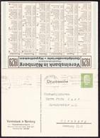 ALLEMAGNE - Entier Postal Hindenburg - Nuremberg - Publicité - Advert - Reklame - Briefe U. Dokumente