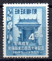 Ryukyu - Riukiu - Michelnr. 43 & 44 - Ryukyu Islands