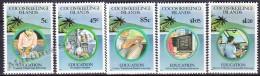 Cocos Island - Islas - 1993 Yvert 275-79,  Education - MNH - Cocoseilanden